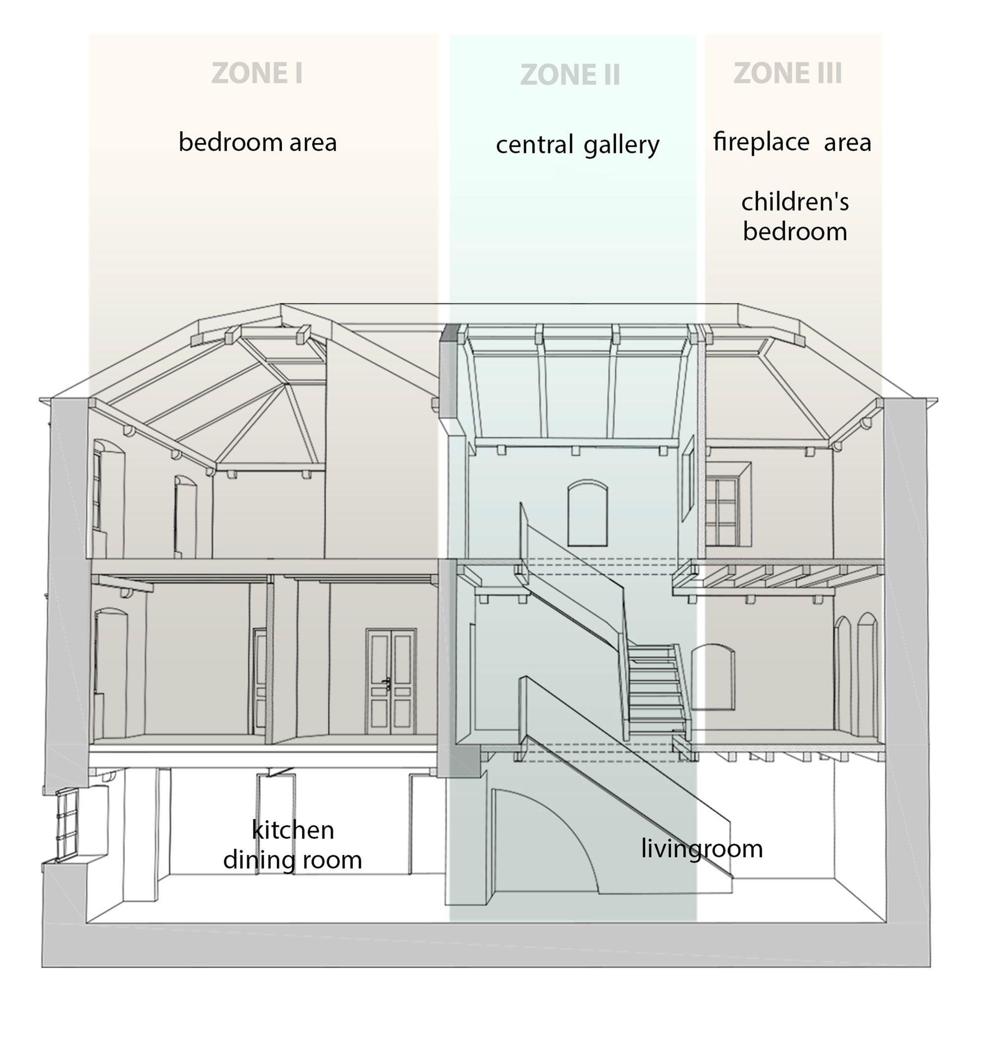 Reconstruction-of-a-Villa-in-Ljuta-19